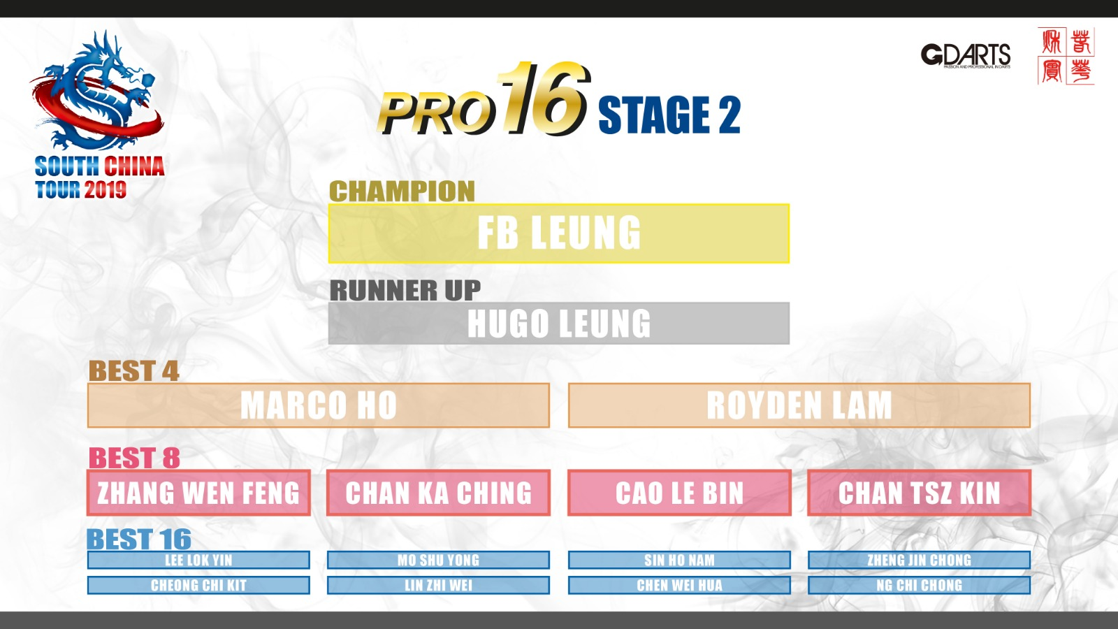 SOUTH CHINA TOUR 2019 STAGE 2