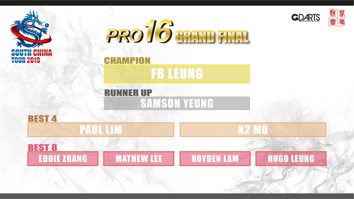 SOUTH CHINA TOUR PRO16 GRAND FINAL详细结果