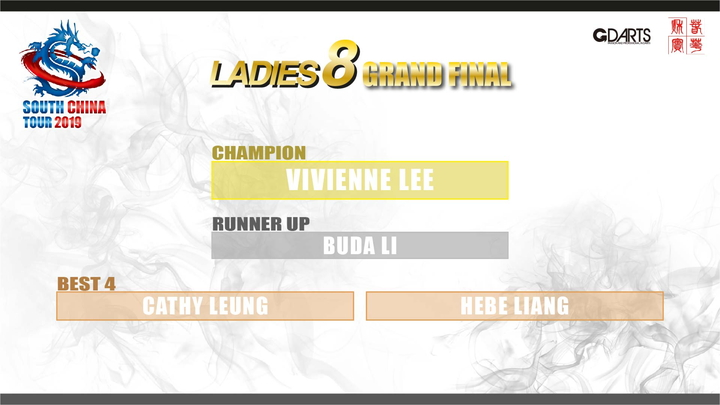 SOUTH CHINA TOUR LADIES8 GRAND FINAL 详细结果