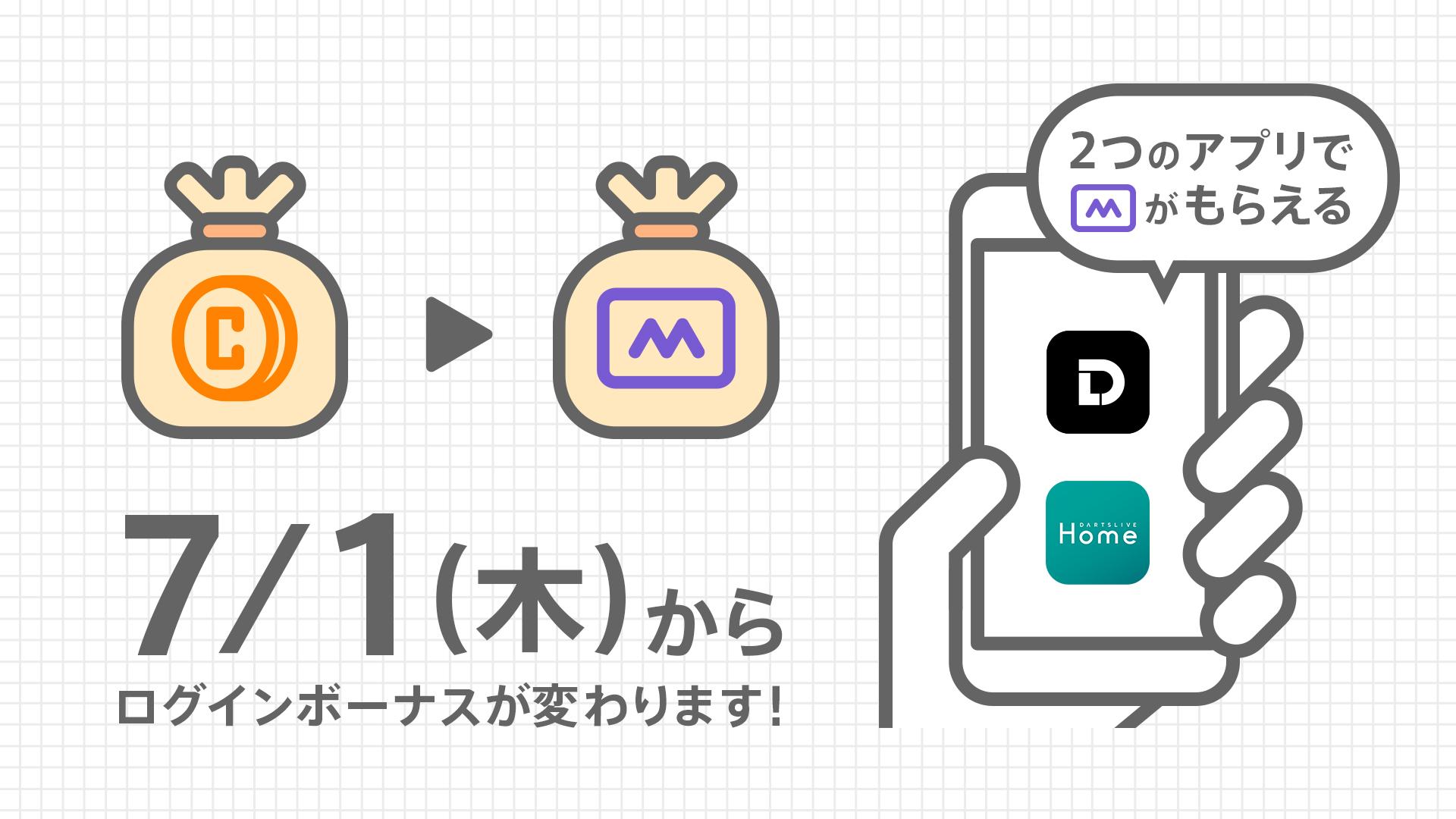 7月1日(木)よりログインボーナスがCoinからダーツライブマイルへ変更となります